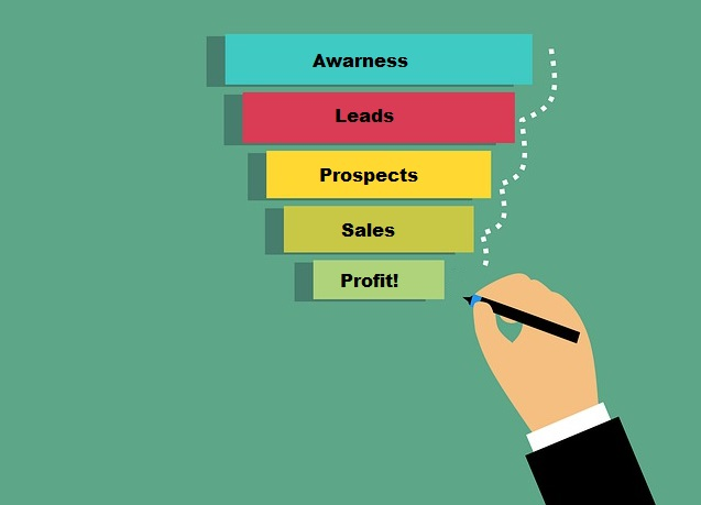 Typical Sales Funnel Stages