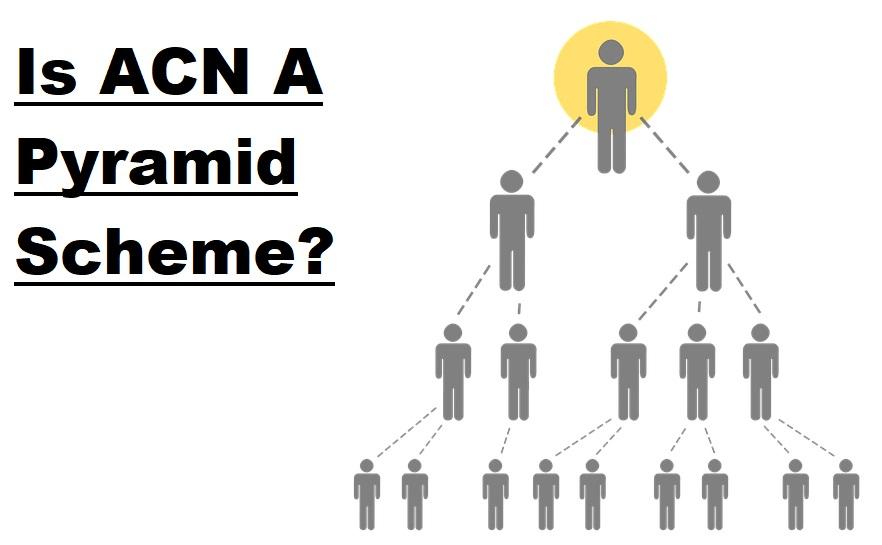investment pyramid schemes acn
